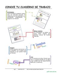 Curso Algoritmos Programación Con Scratch 2