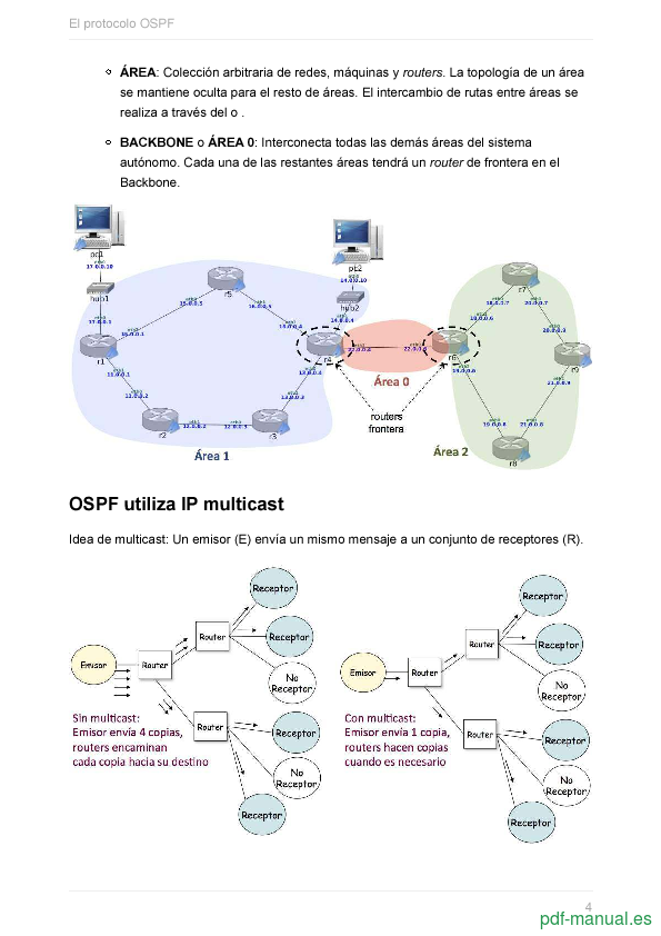 Curso Internet TCP/IP 2